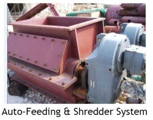 Auto-Feeding & Shredder System